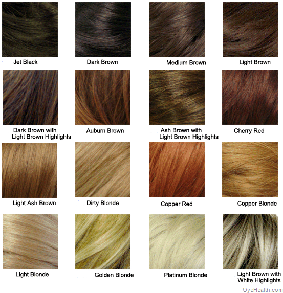 types of hair color styles types of hair colour rooms 6958